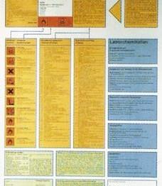 Postęp. z substancjami chemicz., tablica