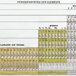 Tablica Uk. okresowy pierwiastków