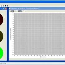 Kompletny zestaw eksperymentalny: Świetlna sygnalizacja poziomu hałasu